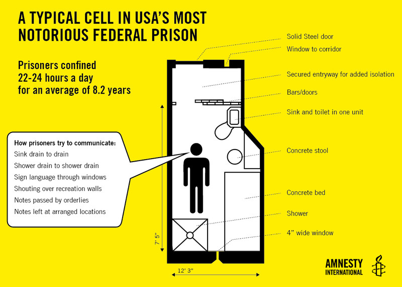 4384_USA_Entombed_cell_web-u