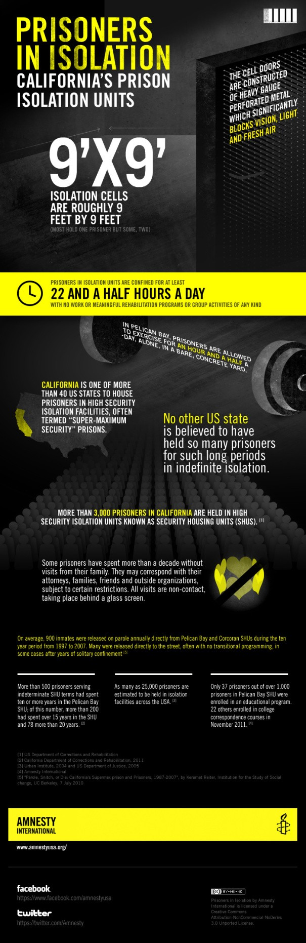 Prisoners in Isolation: California's Prison Isolation Units: Infographic on Security Housing Units (SHU), or solitary confinement units, in California State.